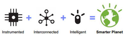 Building A Smarter Planet Through An Intelligent Internet Of Things