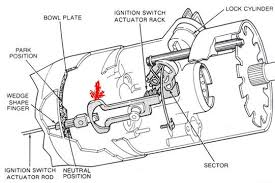 how to rebuild your 80 s chevy steering column texas 4x4 forum report this image