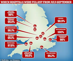 Nhs Height And Weight Chart Nhs Hospital Admissions Are Highest In A Decade So Far This