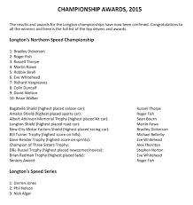 Championship Awards