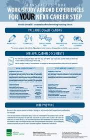 why studying abroad is worth the expense opportunity college  infographic translating work study abroad experiences by geraldine villanueva via behance