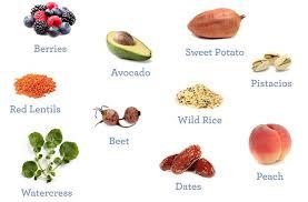 Vata Foods Chart Ayurveda Vata Foods Balancing Vata Dosha Banyan Botanicals