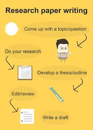 write custom research paper com sparkcollege and specify the instructions we can fulfill any kind of do my paper request despite the discipline complexity or deadline