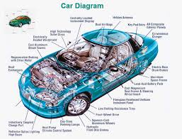automobile diagram charts car diagram