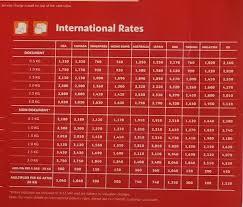 Dhl International Rates Chart Lbc Rates Dhl Type Store