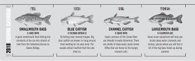 Mozingo Lake Depth Chart 2018 Missouri Fishing Calendar