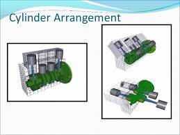ic engine cylinder arrangement flat 4 inline 4 v 6 overhead cam 4