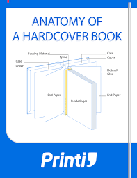 The Ultimate Guide To Types Of Book Binding Printis Blog