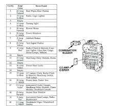 yj wrangler fuse diagram wiring diagram yj wrangler fuse diagram u2013 stbedescatholiccollegecommunitysport orgyj wrangler fuse diagram jeep fuse box wiring data