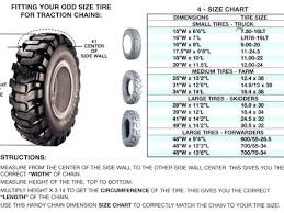39 Extraordinary Tractor Tire Size Cross Reference Chart