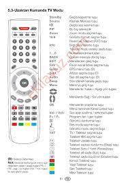 Beko F 56-521 BU HD LCD TV Televizyon - Kullanma Kılavuzu - Sayfa:11 -  ekilavuz.com