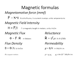 solenoid magnetic field equation equations png images frompo