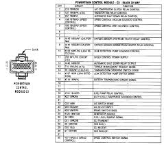 ecm wiring diagram for a 04 5 dodge ram 3500 2001 dodge ram 2500 2004 dodge ram 2500 5 9l pcm wiring diagram solved ecu wiring