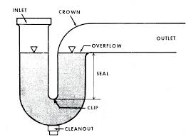 bathtub drain trap bathtub p trap installation bathtubs replace bathroom sink p trap replace bathtub drain p trap bathtub bathtub p trap installation