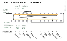 double pole switch wiring diagram fresh two way light switch wiring double pole switch wiring diagram best of two way electrical switch wiring diagram beautiful wiring diagram