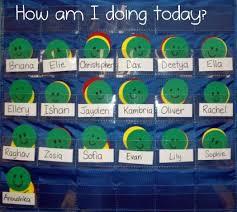 How Am I Doing Today Chart Behavior Chart Preschool