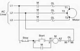 similiar basic motor control wiring diagram keywords cutler hammer starter wiring diagram electrical share the knownledge