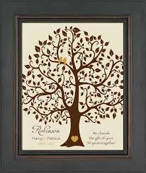 traditional 50th wedding anniversary gifts for parents gift Wedding Anniversary Gifts For Parents 35 Years astonishing traditional 50th wedding anniversary gifts for parents 35 for second wedding anniversary with traditional 50th Best Anniversary Gift for Parents