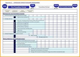 Sample Family Budget Plan Free Business Plannancial Projections Template Excel