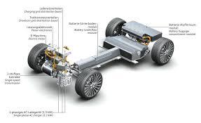 electric car motor diagram. Interesting Car Tesla Motor Diagram Vs Model X Page 8 Engine Thread Wiring Electric  Car And