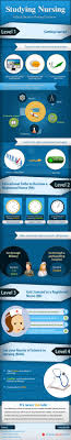 best images about so you want to be a nurse studying nursing infographic