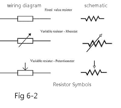 showing post media for rheostat electrical symbol rheostat electrical symbol fixed resistor schematic symbol