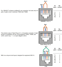rj11 to rj45 cable wiring diagram with schematic 63254 with rj45 to rj11 wiring diagram rj45