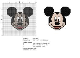 Disney Cartoons Mickey Mouse Face Free And Small Cross