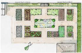 Small Picture Markcastroco Exterior Wood Green Window Box Garden Design
