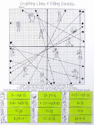 solving equations worksheet pdf 27 lovely writing linear equations in slope intercept form