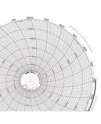 24001660 147 Honeywell Circular Chart