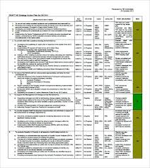 Example Of Action Plan Template Mesmerizing Resource Management Excel Spreadsheet Project Templates Free Charter