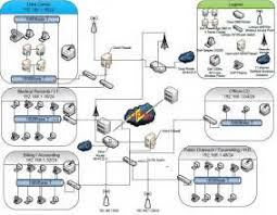 visio network wiring diagram template visio image visio network wiring diagram visio auto wiring diagram schematic on visio network wiring diagram template