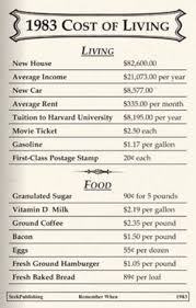 1980 Cost Of Living Chart 12 Best Cost Of Living 1924 1984 Images Cost Of Living