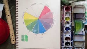 how to paint a watercolor color wheel