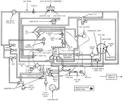 jeep jk engine diagram jeep 2 5 engine diagram jeep wiring diagrams online