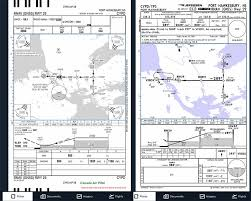 Low Enroute Chart Legend Using Your Ipad On A Trip To Canada Ipad Pilot News