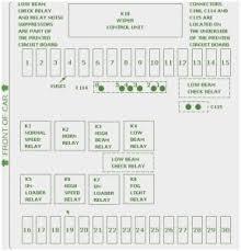 1998 bmw 328i fuse box layout wiring diagram libraries 2008 bmw 328i fuse box diagram awesome bmw x6 fuse box diagram 23 1998
