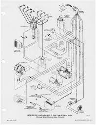 renken sport fish wiring diagram for a 1984 24 foot renken as i stated earlier your not going to a wiring diagram for the boat itself not on something that old