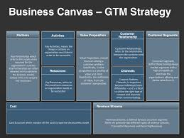 A Business Model Canvas Provides Go To Market Strategy