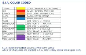 ford radio wire harness color codes bestharleylinks info 2002 Ford Explorer Radio Wiring Diagram kenworth stereo wiring harness kenwood diagram color code car