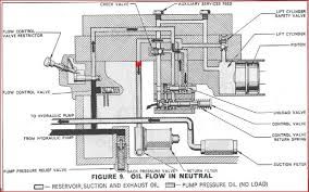 ford 1720 wiring diagram on ford images free download wiring diagrams Ford 4000 Tractor Wiring Diagram ford 1720 wiring diagram 16 ford 7710 wiring diagram ford starter wiring diagram wiring diagram for ford 4000 tractor