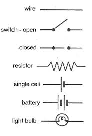 symbols for circuit diagrams the wiring diagram wiring diagram symbols and meanings nodasystech circuit diagram