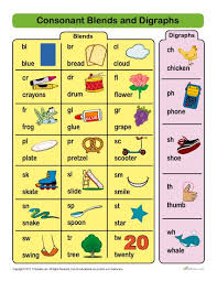 Free interactive exercises to practice online or download as pdf to print. Consonant Blends And Digraphs Printable Activity