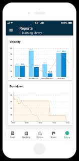 Online Burndown Chart Generator Agile Project Management Software Online Agile Tools