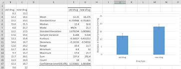 5 5 Error Bars In Figures Bsci 1510l Literature And Stats