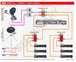 wiring diagram for portable satellite dish wiring diagram mega rv satellite wiring diagram wiring diagram technic rv satellite wiring diagram