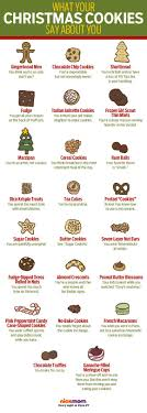 Cookie Chart Chart What Does Your Favorite Christmas Cookie Say About