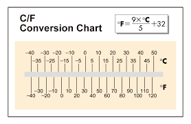 Japanese Fishing Line Conversion Chart Seasons Climate Of Japan The Expats Guide To Japan