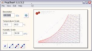 Psy Chart Psychrometric Chart Plotter